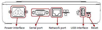 ECU3 APSystems aansluiting