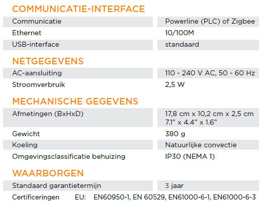 ECU3 APSystems specs monitoringunit