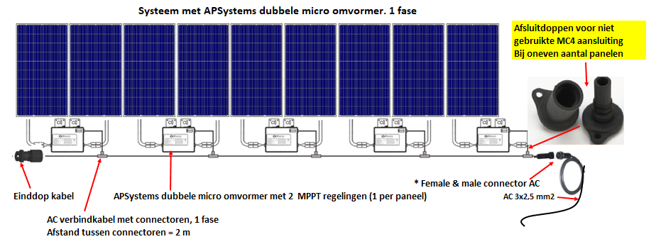 APSystems mc4 afsluitdop