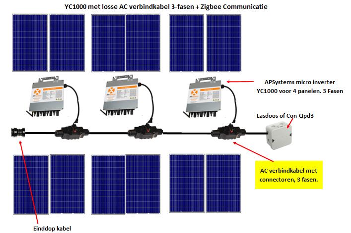 YC1000 AC verbindkabel APSystems
