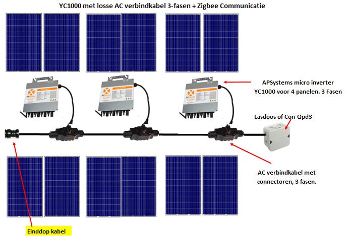 afsluitdop ac kabel YC1000 apsystems