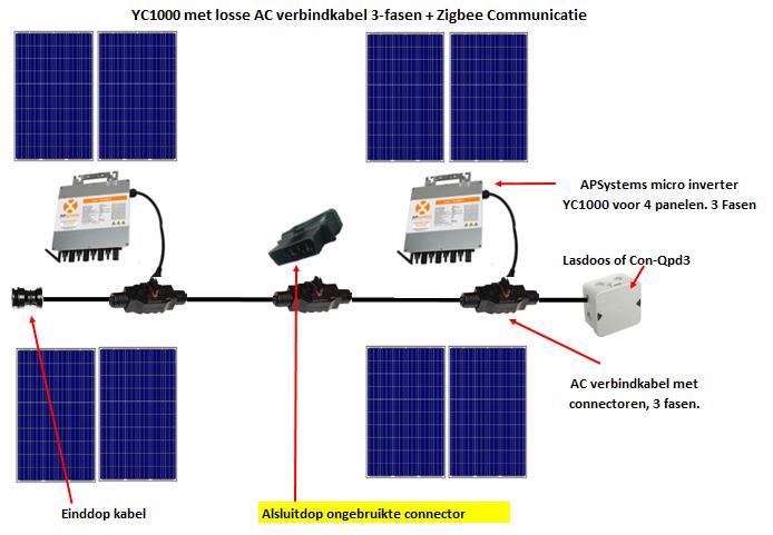 Afsluitdop connector ac verbindkabel yc1000 apsystems
