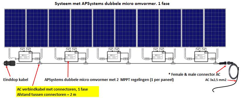 APSystems systeem tekening YC500i YC600
