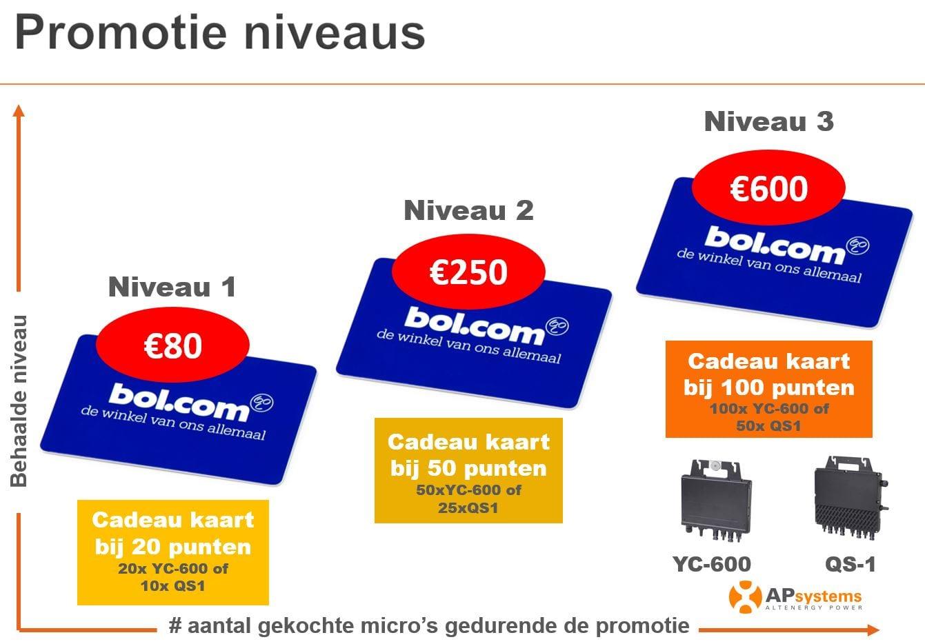 apsystems micro mania aktie yc600 qs1