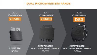 APsystems komt met de DS3 nieuwe dubbele micro omvormer