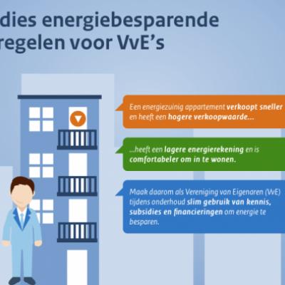 Subsidies energiebesparende maatregelen voor VvE's